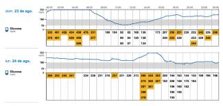 Captura de pantalla 2020-10-01 a las 16.30.47