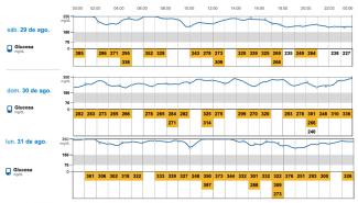 Captura de pantalla 2020-10-01 a las 16.31.01