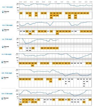 Captura de pantalla 2020-10-01 a las 16.31.13