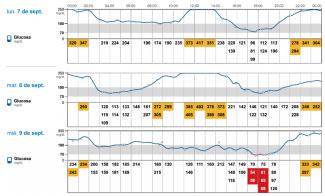 Captura de pantalla 2020-10-01 a las 16.32.45