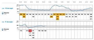 Captura de pantalla 2020-10-01 a las 16.32.52