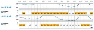 Captura de pantalla 2020-10-01 a las 16.39.37