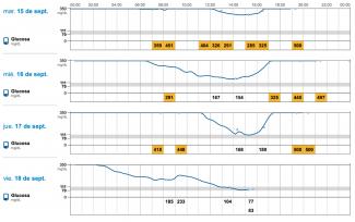 Captura de pantalla 2020-10-19 a las 9.49.02